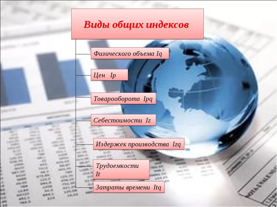 Виды общих индексов Затраты времени Itq Физического объема Iq Цен Ip Товарооб...