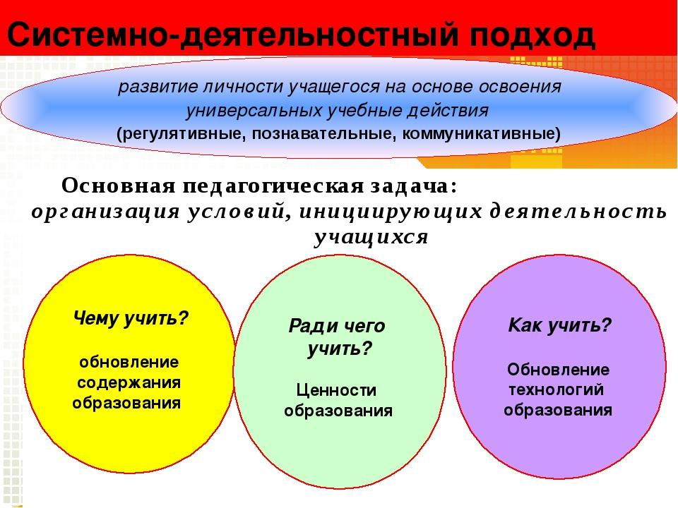Основная педагогическая задача: организация условий, инициирующих деятельнос...