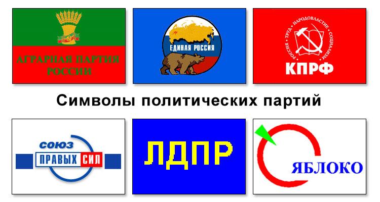 Политические партии и лидеры современной россии реферат
