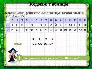 Кодовые таблицы Задание. Закодируйте свое имя с помощью кодовой таблицы (Wind