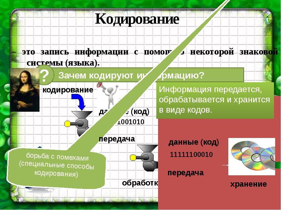 Кодирование – это запись информации с помощью некоторой знаковой системы (язы...