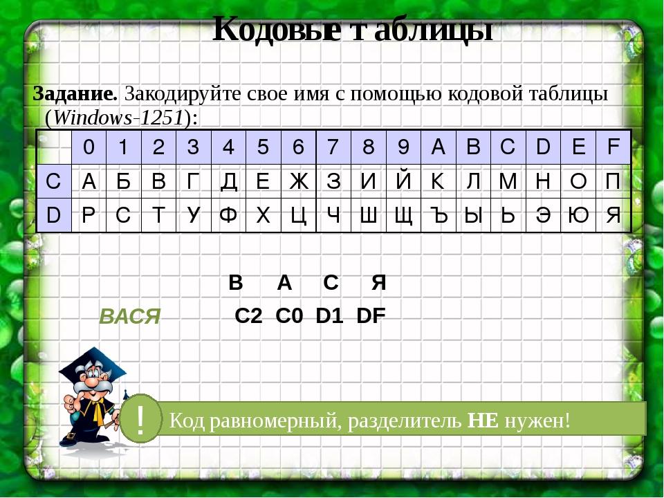 Кодовые таблицы Задание. Закодируйте свое имя с помощью кодовой таблицы (Wind...