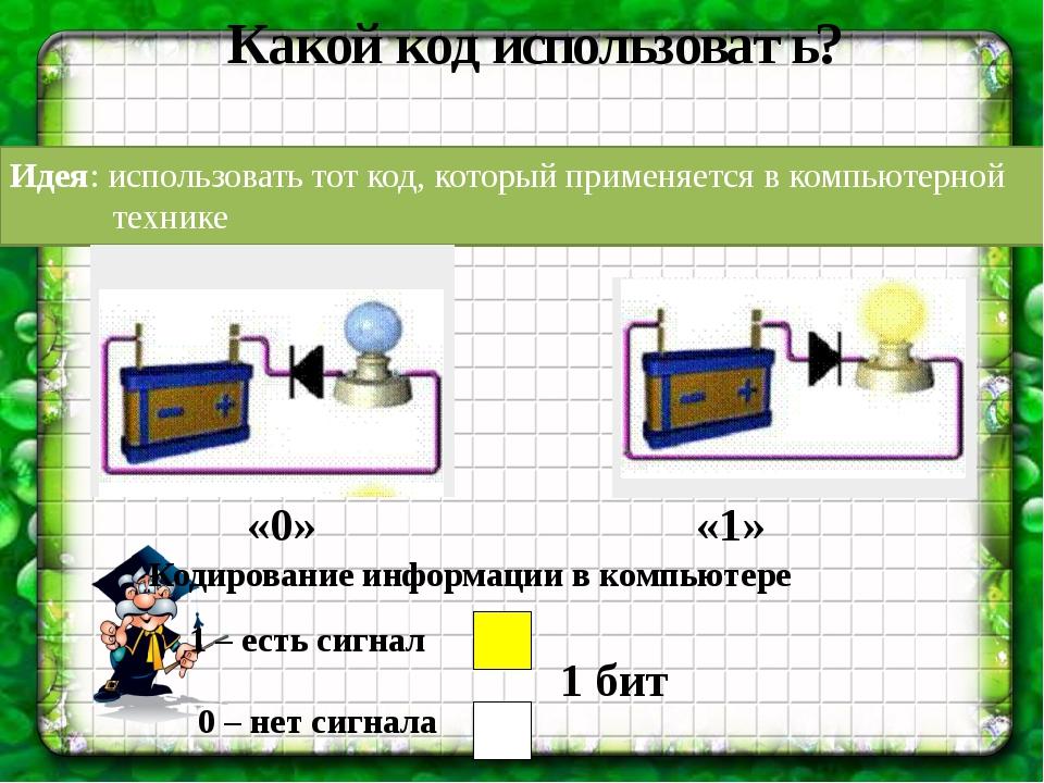 Какой код использовать? Идея: использовать тот код, который применяется в ком...