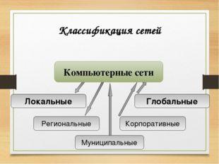 Классификация сетей Локальные Глобальные Региональные Муниципальные Корпорати