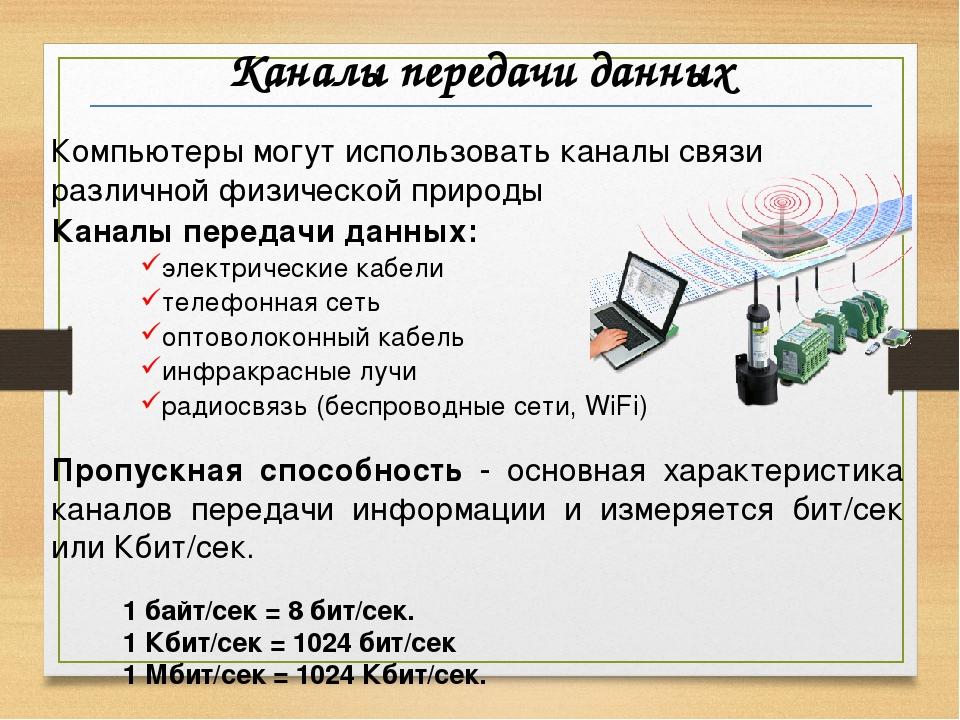 Каналы передачи данных Компьютеры могут использовать каналы связи различной ф...