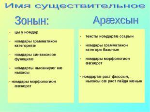 цы у номдар номдары грамматикон категоритæ номдары синтаксисон функцитæ номда