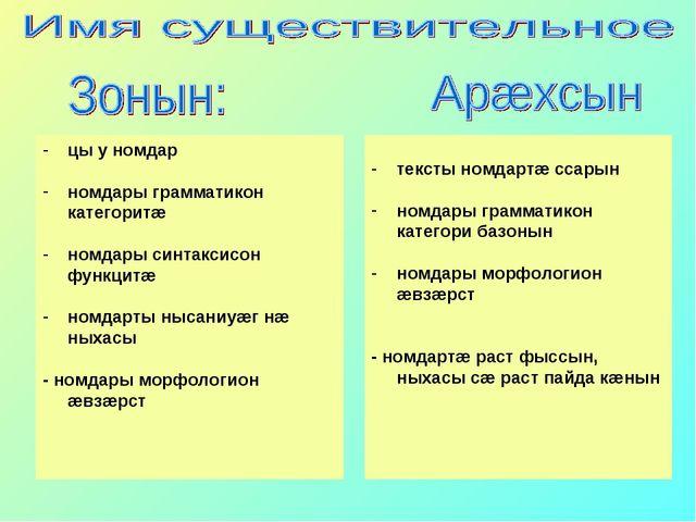 цы у номдар номдары грамматикон категоритæ номдары синтаксисон функцитæ номда...