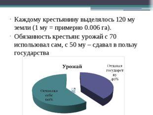 Каждому крестьянину выделялось 120 му земли (1 му = примерно 0.006 га). Обяза