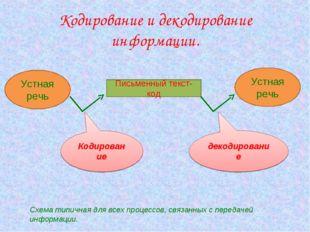 Кодирование и декодирование информации. Устная речь Письменный текст- код Уст