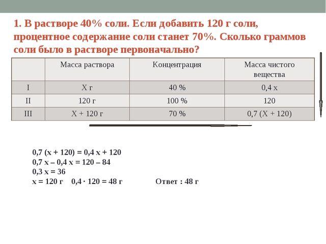 1. В растворе 40% соли. Если добавить 120 г соли, процентное содержание соли...