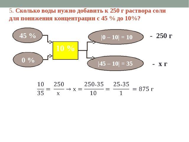 5. Сколько воды нужно добавить к 250 г раствора соли для понижения концентрац...
