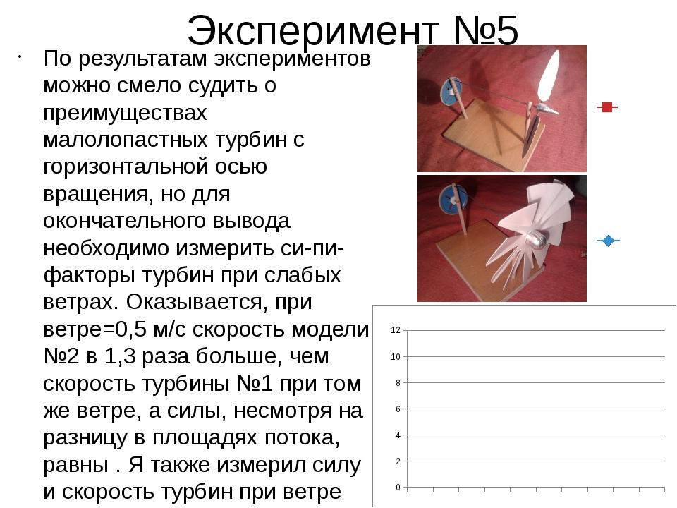 Эксперимент №5 По результатам экспериментов можно смело судить о преимущества...