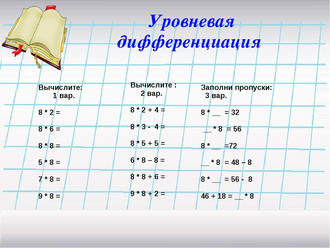 Уровневая дифференциация Вычислите: 1 вар. 8 * 2 = 8 * 6 = 8 * 8 = 5 * 8 = 7...