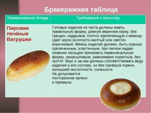 Бракеражная таблица Наименование блюдаТребования к качеству Пирожки печёные
