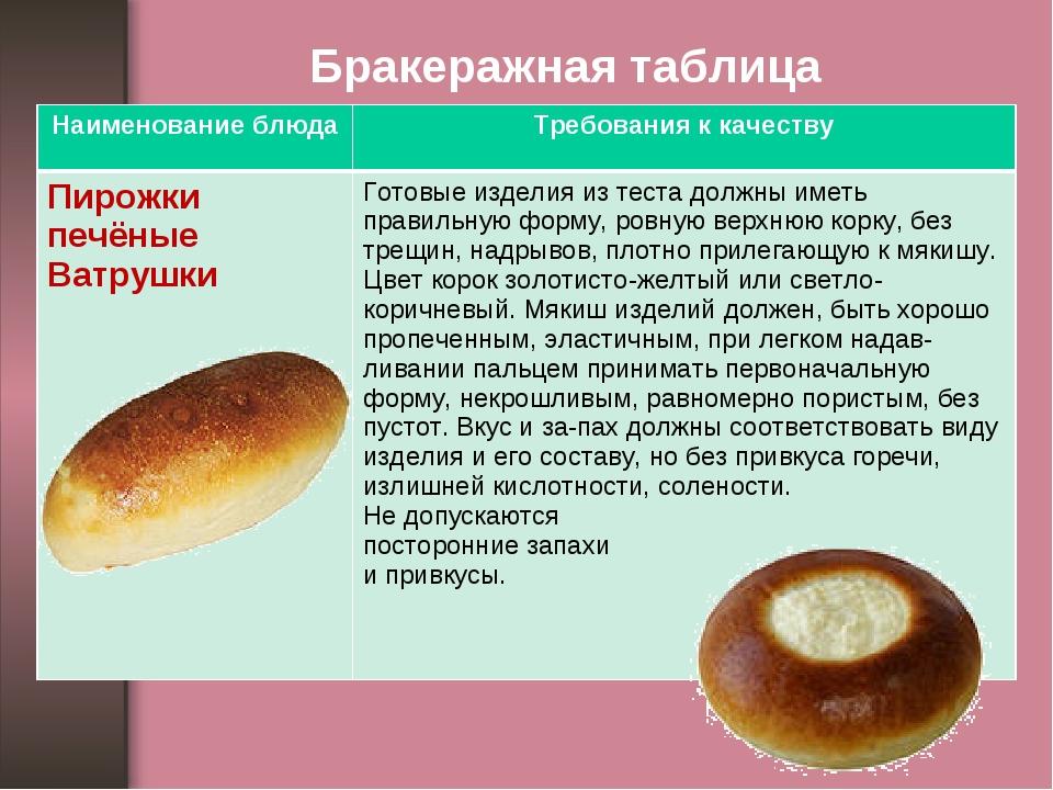 Бракеражная таблица Наименование блюдаТребования к качеству Пирожки печёные...