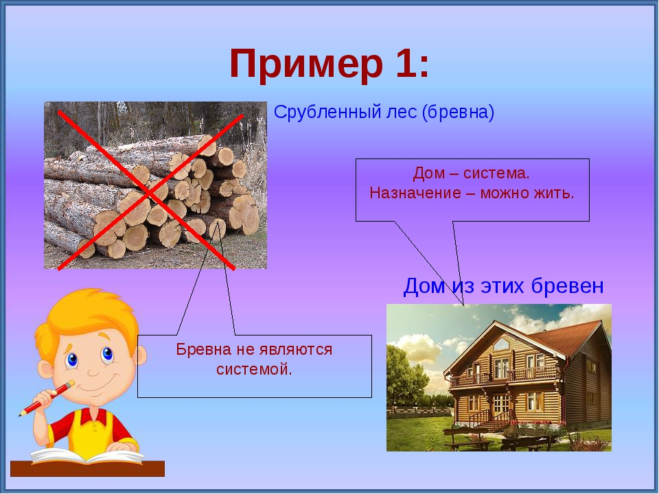 Пример 1: Срубленный лес (бревна) Дом из этих бревен Дом – система. Назначени...