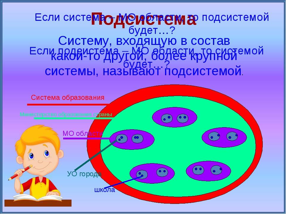Подсистема Систему, входящую в состав какой-то другой, более крупной системы,...