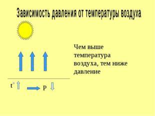 t P Чем выше температура воздуха, тем ниже давление