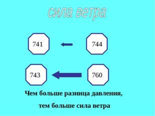 741 744 743 760 Чем больше разница давления, тем больше сила ветра