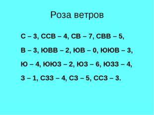 Роза ветров С – 3, ССВ – 4, СВ – 7, СВВ – 5, В – 3, ЮВВ – 2, ЮВ – 0, ЮЮВ – 3,