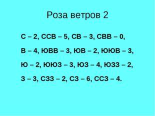 Роза ветров 2 С – 2, ССВ – 5, СВ – 3, СВВ – 0, В – 4, ЮВВ – 3, ЮВ – 2, ЮЮВ –