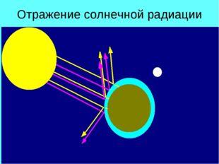 Отражение солнечной радиации