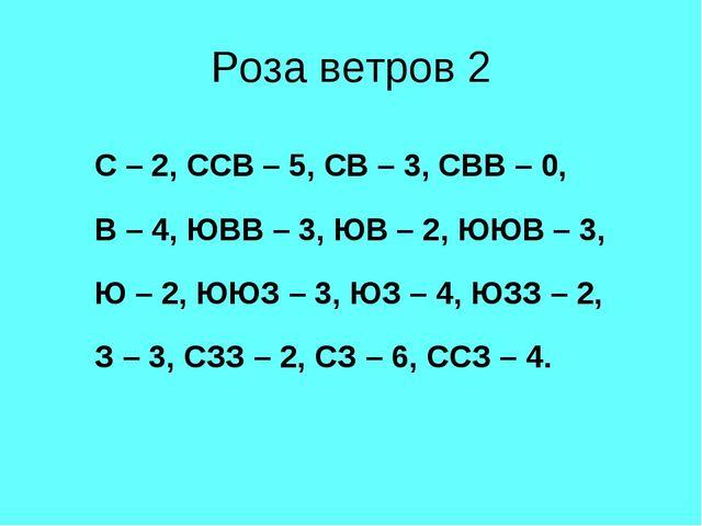 Роза ветров 2 С – 2, ССВ – 5, СВ – 3, СВВ – 0, В – 4, ЮВВ – 3, ЮВ – 2, ЮЮВ –...