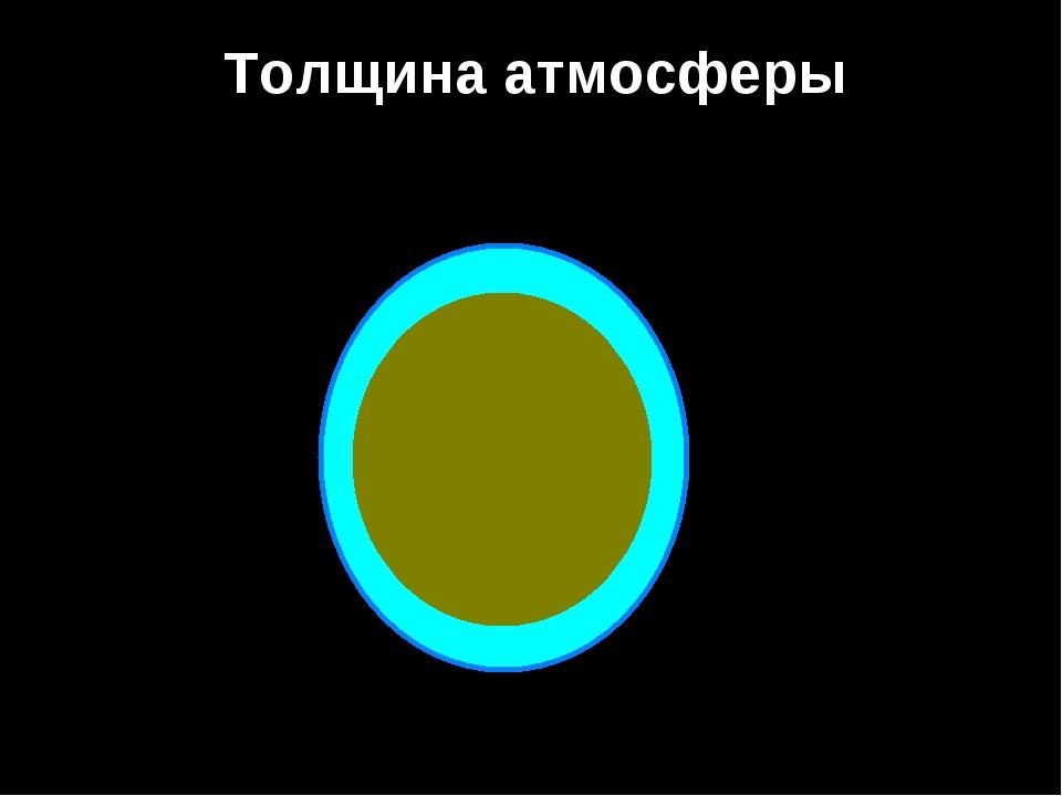 Толщина атмосферы