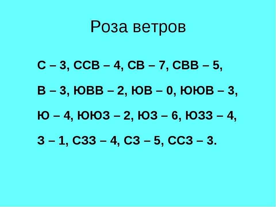 Роза ветров С – 3, ССВ – 4, СВ – 7, СВВ – 5, В – 3, ЮВВ – 2, ЮВ – 0, ЮЮВ – 3,...