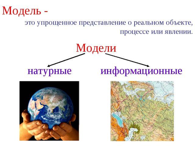 Модель - это упрощенное представление о реальном объекте, процессе или явлени...