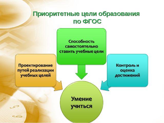 Приоритетные цели образования по ФГОС
