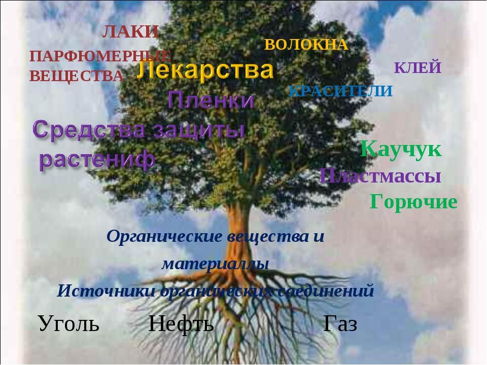 Органические вещества и материаллы Источники органических соединений Уголь Н...