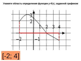 Укажите область определения функции y=f(x), заданной графиком [-2; 4]