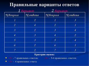 Правильные варианты ответов 1 вариант 2 вариант Критерии оценок: «5» - 7 пра