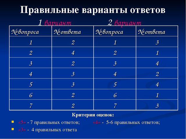 Правильные варианты ответов 1 вариант 2 вариант Критерии оценок: «5» - 7 пра...