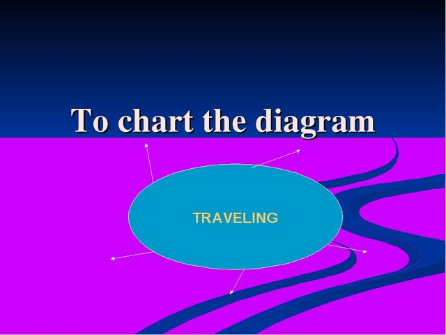 To chart the diagram TRAVELING