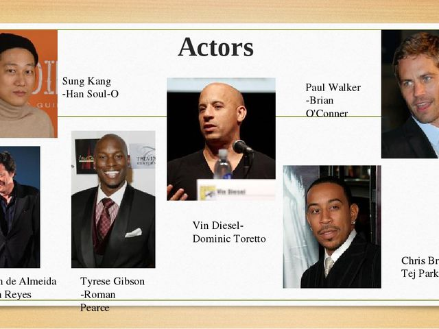 Actors Vin Diesel- Dominic Toretto Paul Walker -Brian O'Conner Tyrese Gibson...