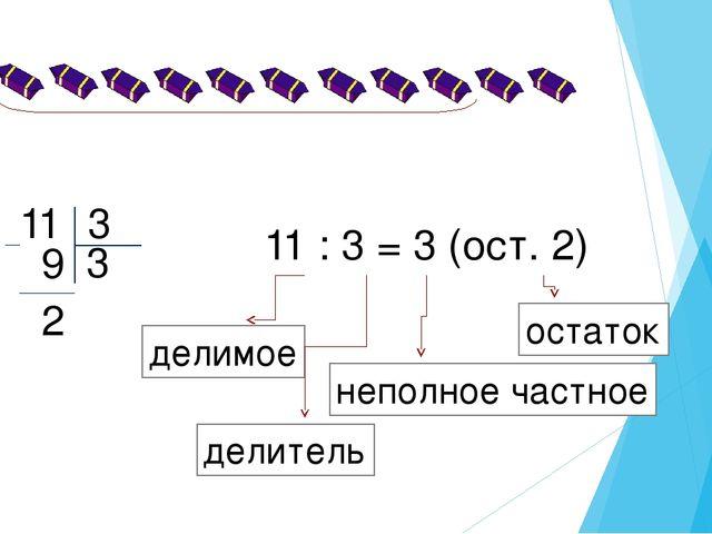 11 : 3 = 3 (ост. 2) 11 3 9 2 3 делимое делитель неполное частное остаток