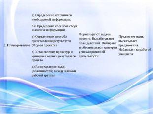 2. Планирование а) Определение источников необходимой информации; б) Определ