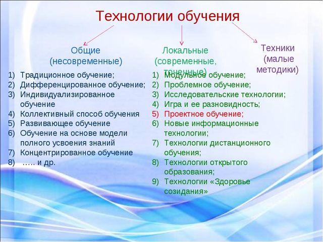 Технологии обучения Общие (несовременные) Локальные (современные, точечные) Т...