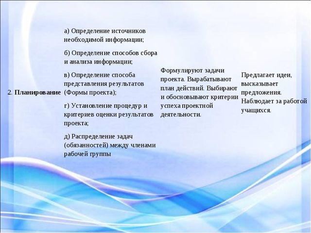 2. Планирование а) Определение источников необходимой информации; б) Определ...