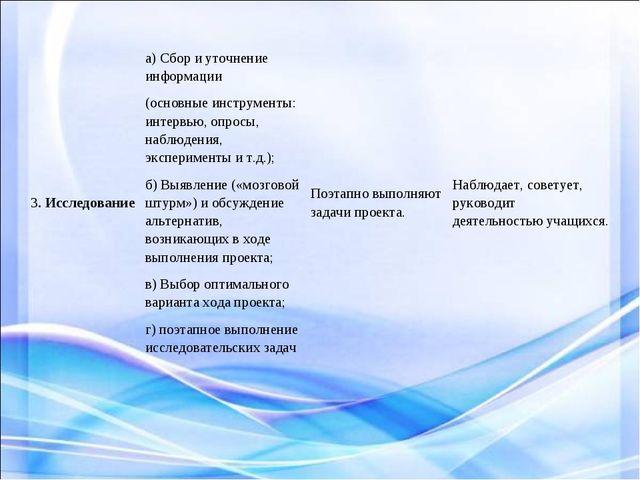 3. Исследованиеа) Сбор и уточнение информации (основные инструменты: интервь...