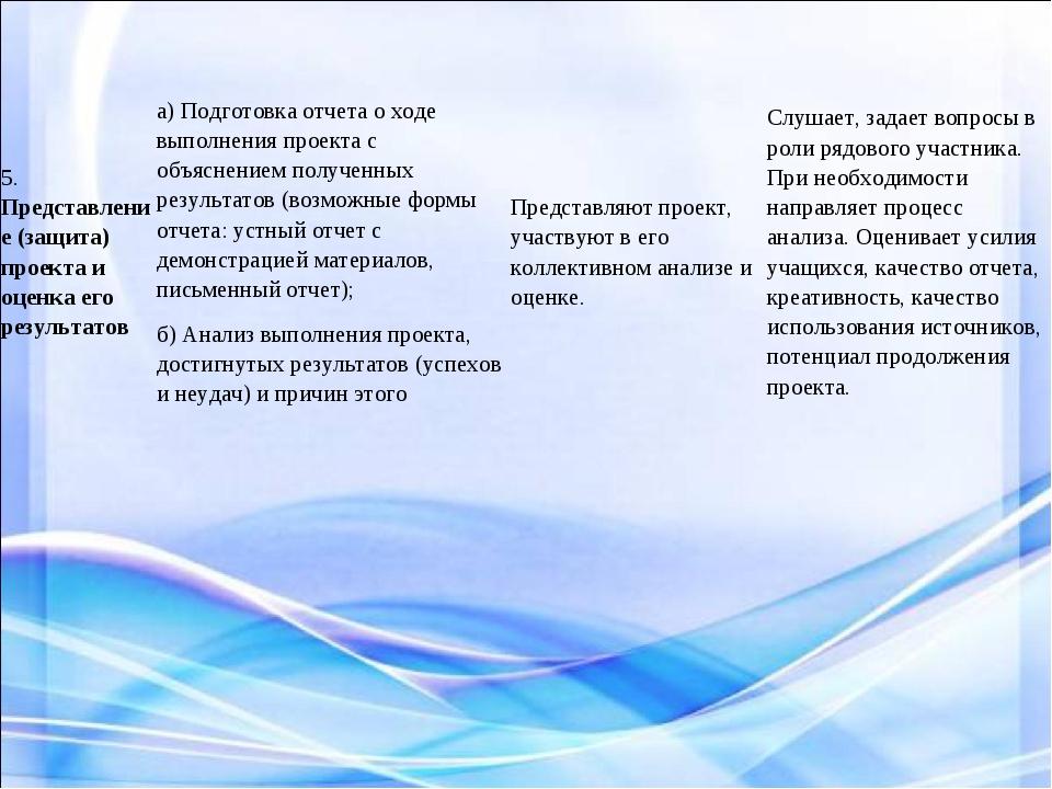 5. Представление (защита) проекта и оценка его результатова) Подготовка отче...