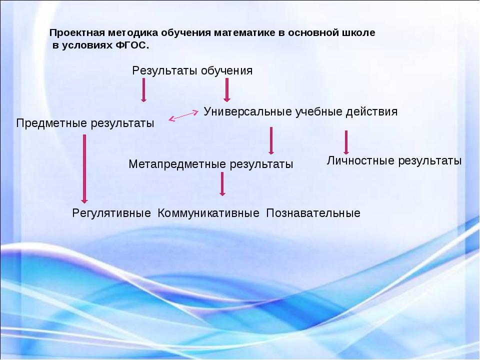 Проектная методика обучения математике в основной школе в условиях ФГОС. Резу...