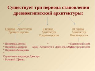Существует три периода становления древнеегипетской архитектуры: I период – А