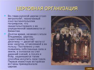 ЦЕРКОВНАЯ ОРГАНИЗАЦИЯ Во главе русской церкви стоял митрополит, назначаемый к
