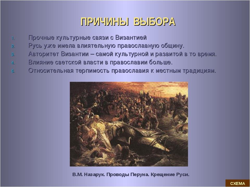 ПРИЧИНЫ ВЫБОРА Прочные культурные связи с Византией Русь уже имела влиятельну...