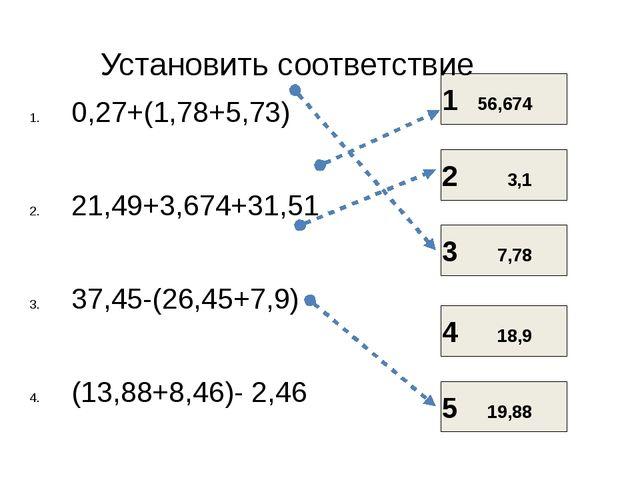 0,27+(1,78+5,73) 21,49+3,674+31,51 37,45-(26,45+7,9) (13,88+8,46)- 2,46 1 56...