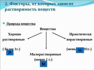 2. Факторы, от которых зависит растворимость веществ Природа вещества Веществ