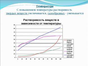 Температура С повышением температуры растворимость твердых веществ увеличива